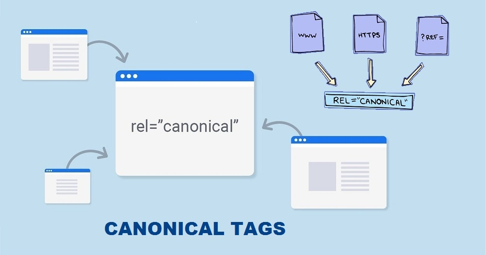 Read more about the article Canonical Tag | On Page SEO Canonical Tag – How to add Canonical Tags