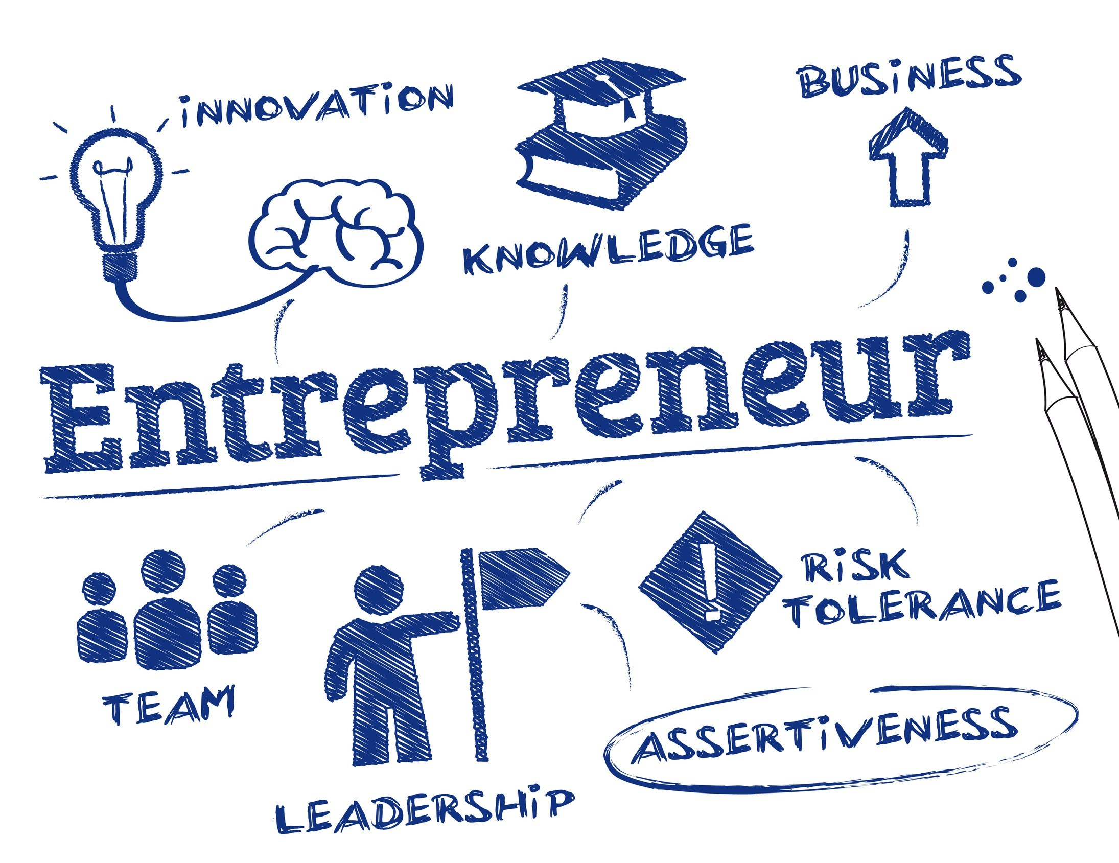 How To Become A Successful Entrepreneur – Entrepreneurship 10 Tips
