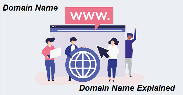 What is a Domain Name | Domain Explained for Beginners | Full Defined